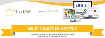 Statistika využití Wi-Fi v hotelech